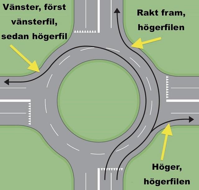 Rondellkörning Rondel11