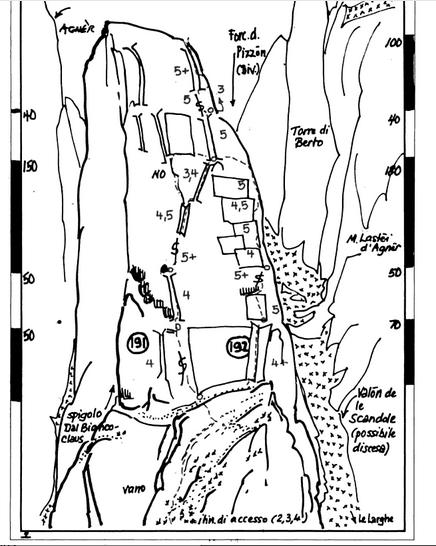 Pale S.Martino: Torre Armena - Spigolo Nord Ovest, via C. della Lucia/P. Mosca Torrea11