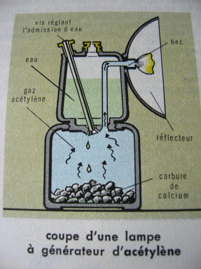 lampes de mineurs,  divers objets de mine, outils de mineur et documents  - Page 2 00615