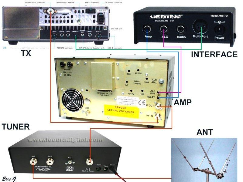 AMERITRON AL-811H ou comment règler un PA à lampe ! Instal10
