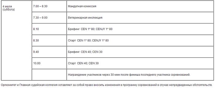 Чемпионат Московской области по дистанционным пробегам пройдет в Дракино  Untitl13