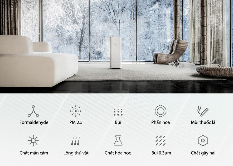 Các sản phẩm IoT của Xiaomi 76662110