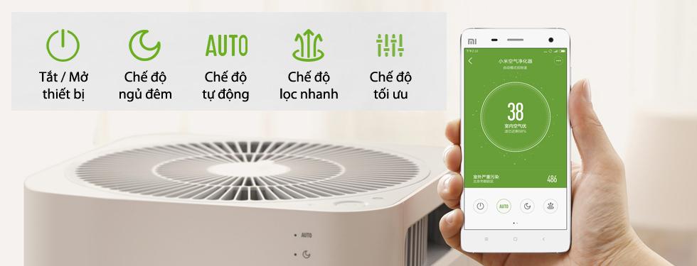 Các sản phẩm IoT của Xiaomi Featur13