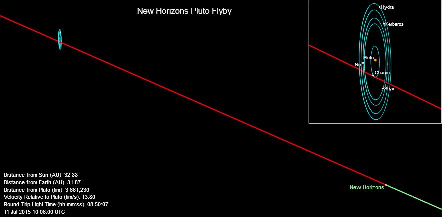 New Horizons : survol de Pluton (1/2) - Page 22 Pluton11