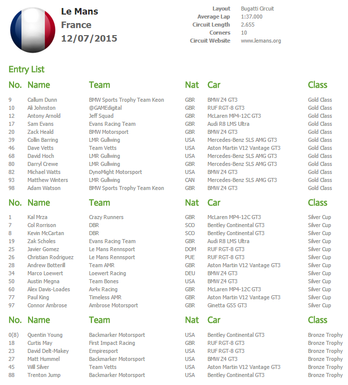 GT Sports Trophy (Project CARS) - Page 2 Entry_10