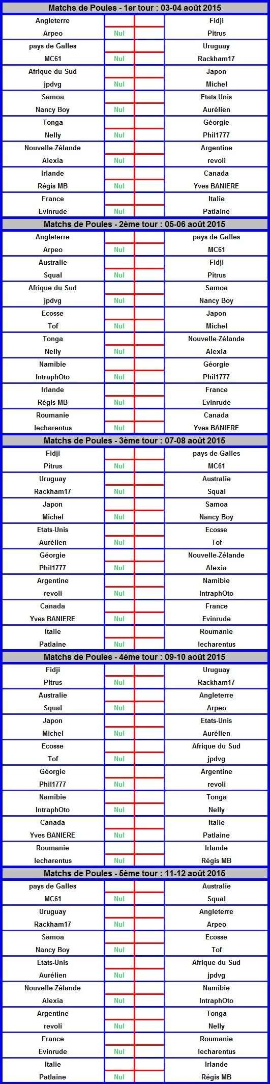 Phase des poules de sélection pour les quarts de finale Matchs11