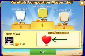 Les Niveaux Chefs Et La Compétition Master Chef Sans_201