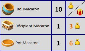 Machine à Macaron / Machine à Macaron de Mariage Sans_433