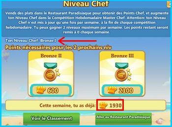 Les Niveaux Chefs Et La Compétition Master Chef Sans_t43