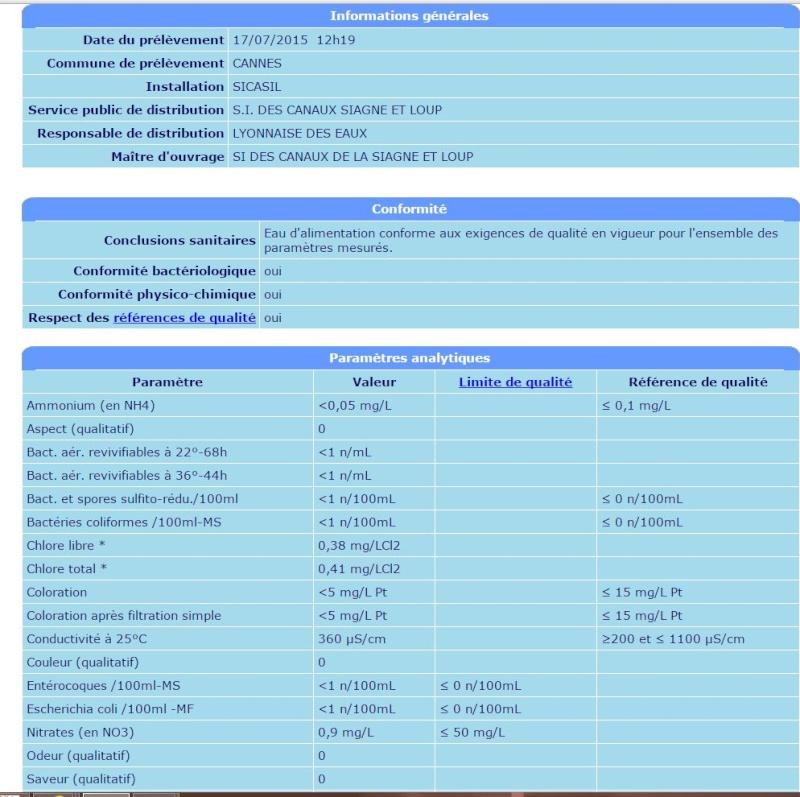 Paramètres eau de conduite Captur24