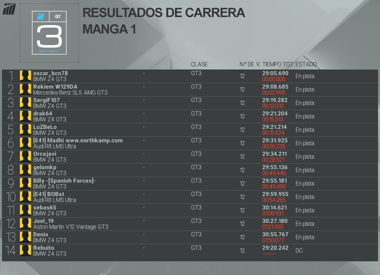 Crónicas Carrera 2 T1c2m110