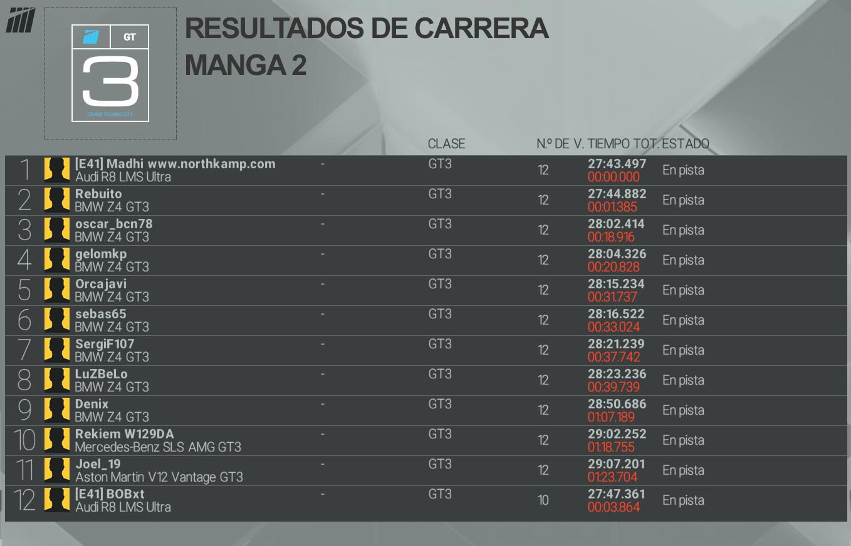 Crónicas Carrera 2 T1c2m210