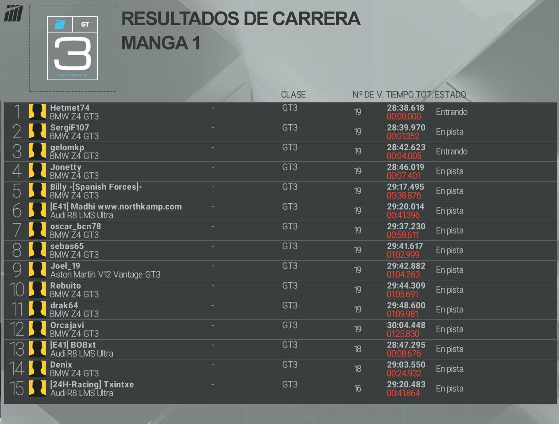 Crónicas Carrera 4 T1c4m110