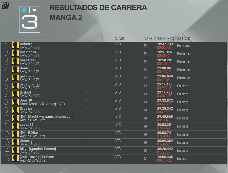 Crónicas Carrera 4 T1c4m210