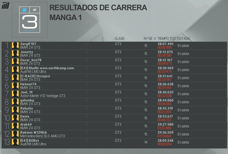 Crónicas Carrera 5 T1c5m110