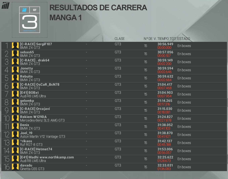 Crónicas Carrera 6 T1c6m110
