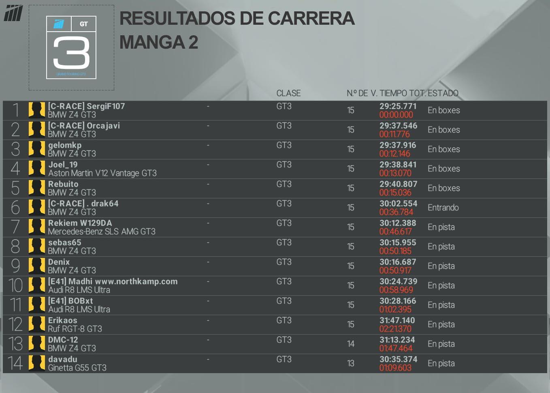 Crónicas Carrera 6 T1c6m210