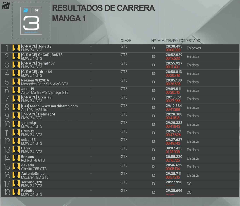 Crónicas Carrera 7 T1c7m110