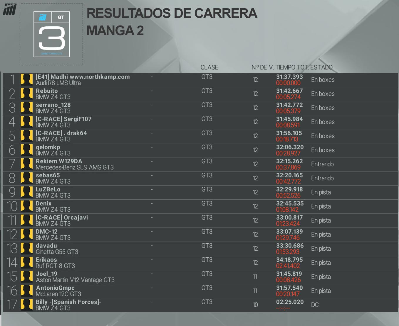 Crónicas Carrera 8 T1c8m210