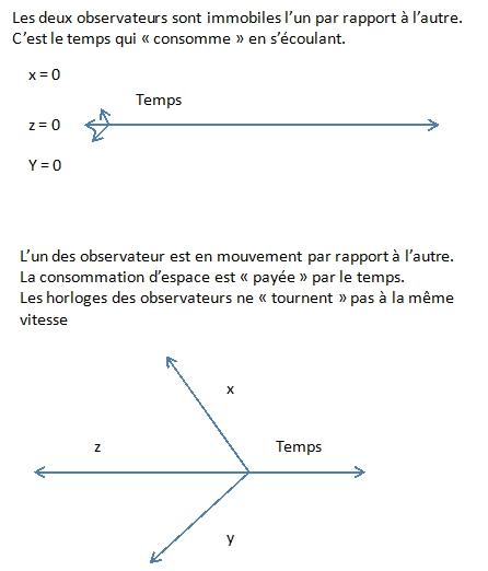Big Bang: Hypothèse ou théorie avérée ? - Page 7 Ct10