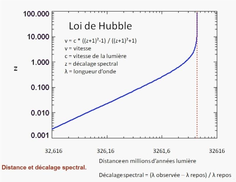 Un trou noir à l'origine du Big Bang ? - Page 4 Dycala10