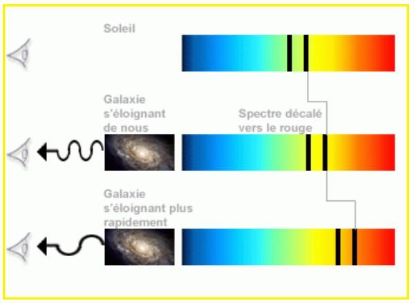 Un trou noir à l'origine du Big Bang ? - Page 4 Spectr12