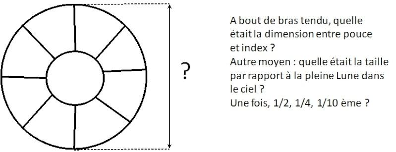 2015: le 14/08 à aux alentours de 23h - lumières rouge + blanche -  Ovnis à Laxou village - Meurthe-et-Moselle (dép.54) - Page 3 Taille10