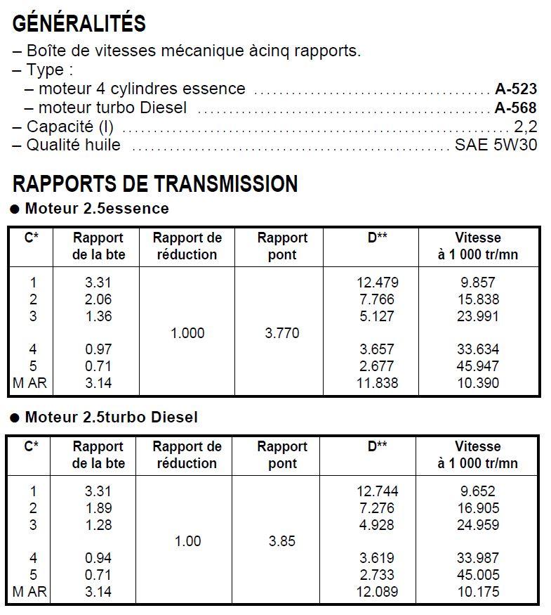 Choix huile moteur - Page 2 Boite_10