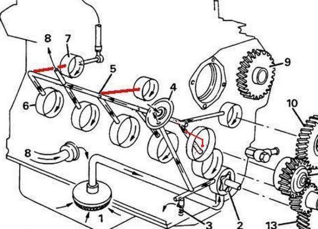 Choix huile moteur Captur79