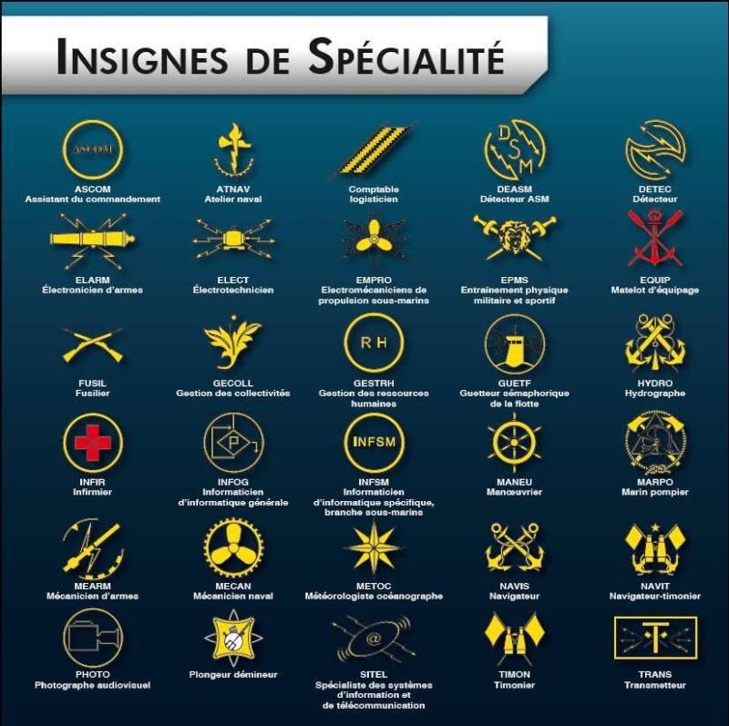 [ Logos - Tapes - Insignes ] Insignes de spécialités dans la Marine 10998310