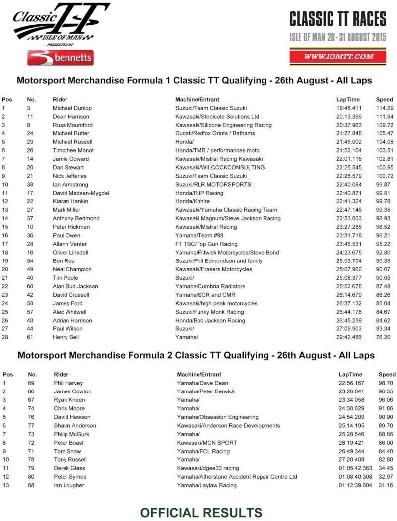 [Road Racing] Classic TT-Manx GP 2015 - Page 6 Classe10