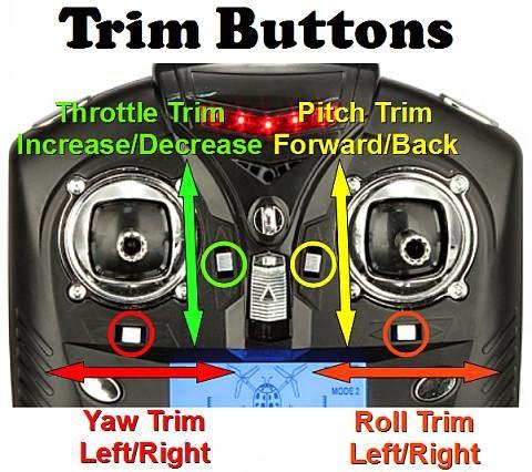 mode d'emploi du X5SW-1 Trimbu10