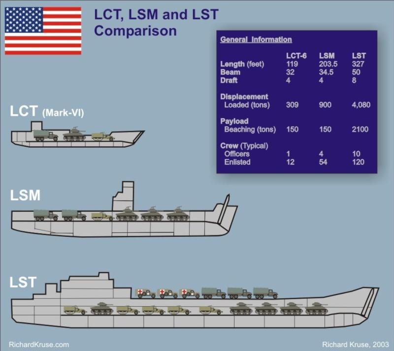 U.S. Navy Landing Ship Médium (Early) au 1/144 par pascal 72 de Revell Lsm_co10