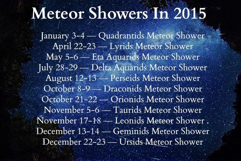 Calendrier de pluies météores 2015 10873410