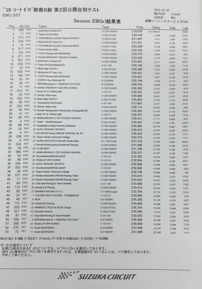 [Endurance] News saison 2015 - Page 5 2b10