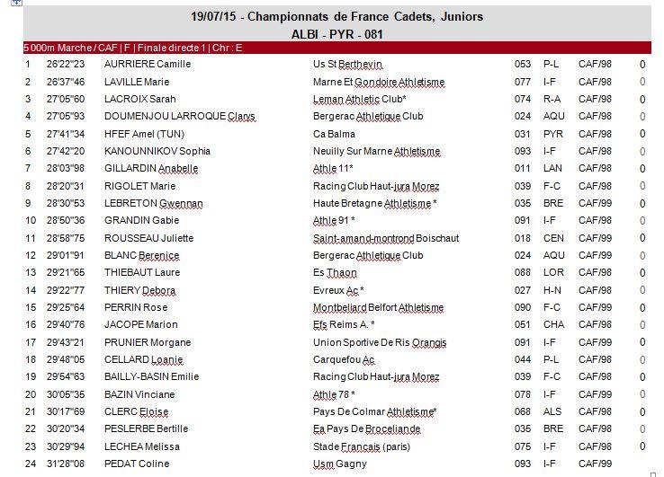 Championnat de France Cadettes - Albi - 19 Juillet 0_cfcf10