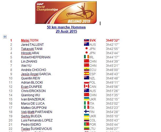 Championnat du Monde - 50km - 29 Aôut 0_cm_510