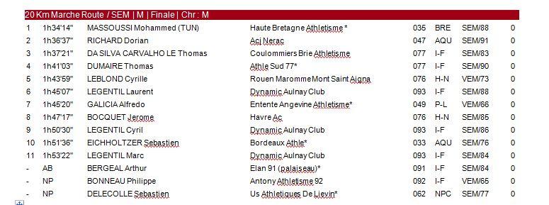 Championnats Nationaux - Tomblaine (54) - 26 Juillet 0_cn_110