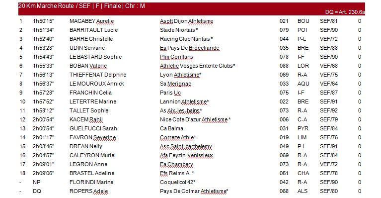 Championnats Nationaux - Tomblaine (54) - 26 Juillet 0_cn_210