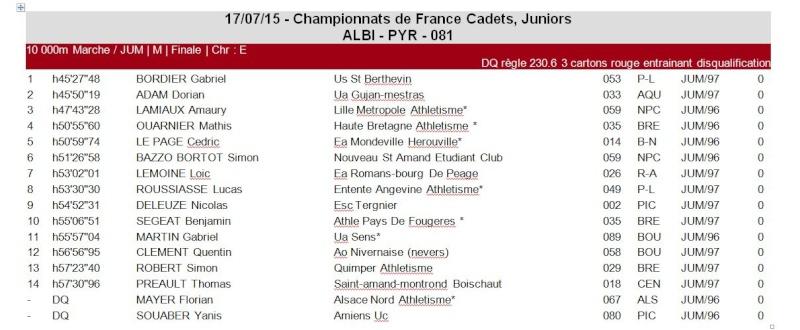 Championnats de France Juniors - Albi 19 Juillet 0_fjh10