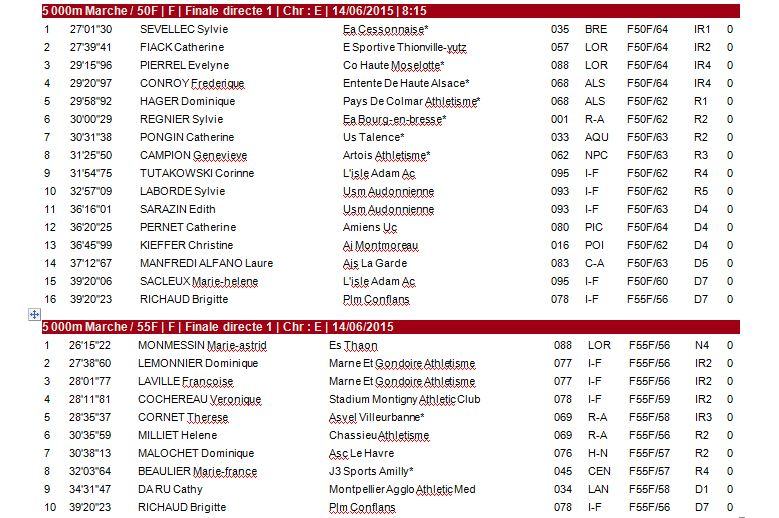 Championnats Nationaux Masters - Obernai - 12 Juin 0_v_210