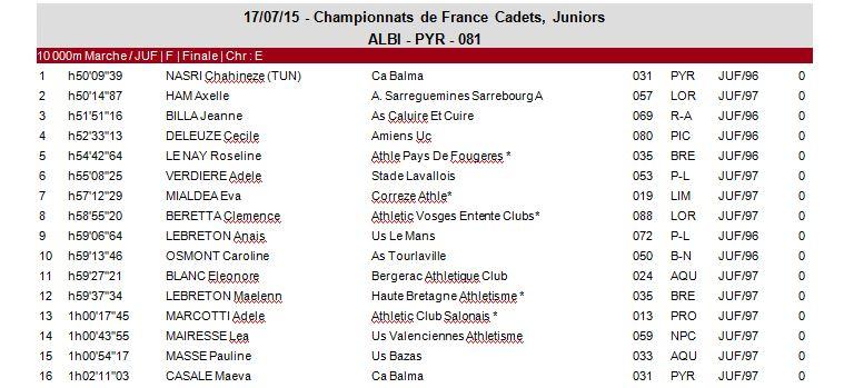 Championnat de France Juniors Féminines - Albi - 19 Juillet 1_cfjf10