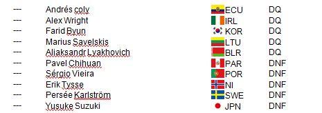 Championnat du monde,résultats du 20 km 1_cm_310