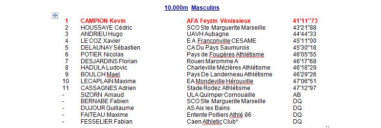 France Elite 10000m 12 Juillet 2015 1_elit10