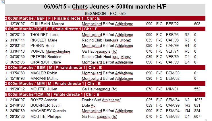 Régionaux - Besançon - 6 Juin  1_fc10