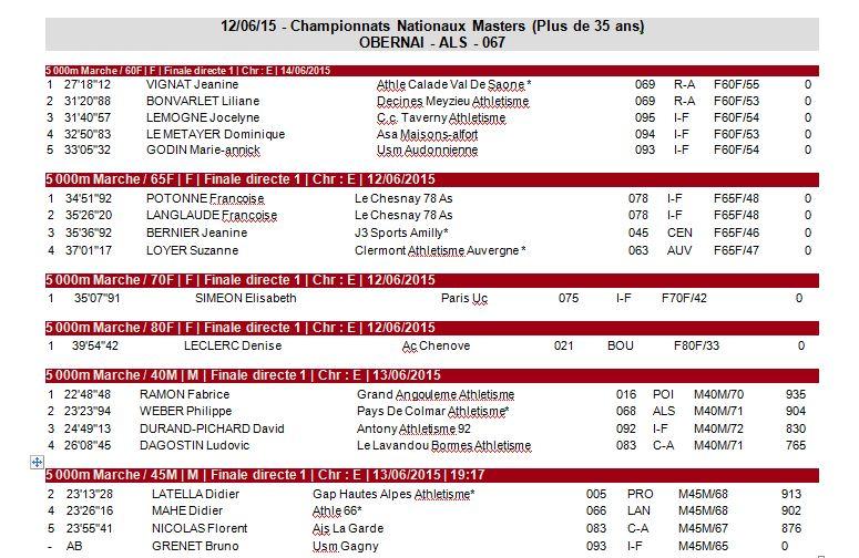 Championnats Nationaux Masters - Obernai - 12 Juin 1_v_110