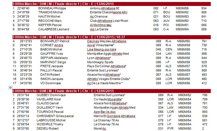 Championnats Nationaux Masters - Obernai - 12 Juin 1_v_210