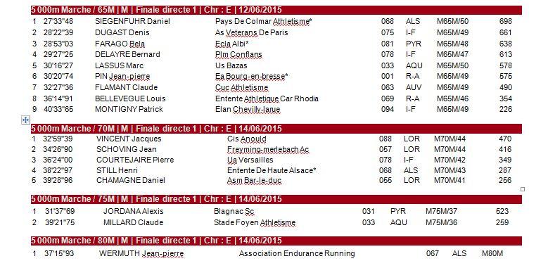 Championnats Nationaux Masters - Obernai - 12 Juin 1_v_310