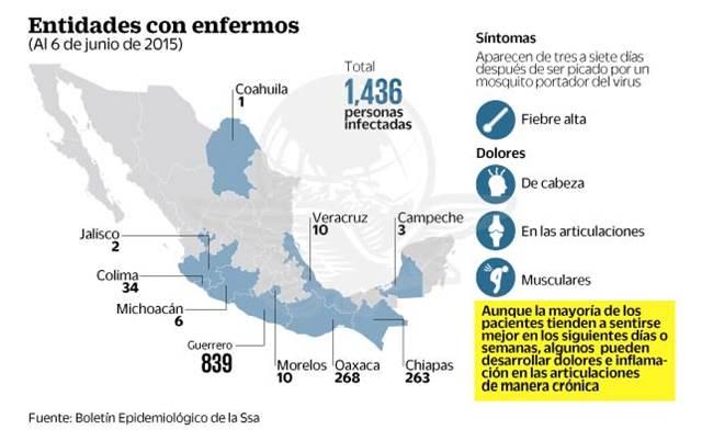 PSA(public service announcement) : Chikungunya virus in Guadalajara Imagen10