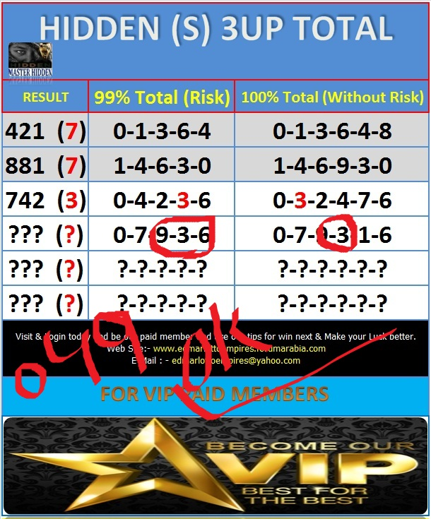 VIP DATA FOR ALL MEMBER BEFORE THE RESULT 01/JULY/2015 11:00 MORNING (FREE VIEW-UPDATE) Hidden26